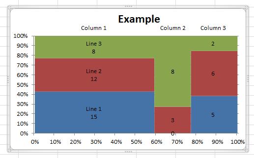 marimekko charts peltier tech blog block diagram examples controls block diagram excel #15