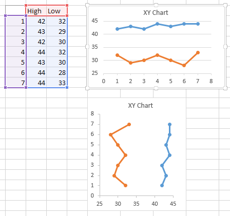 Floating bars in excel charts peltier tech blog floating columns and bars ccuart Images