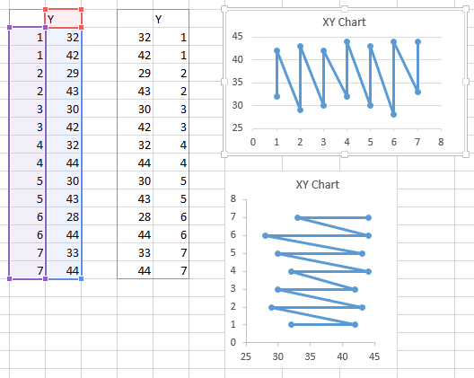 how to connect data points on scatter graph excel