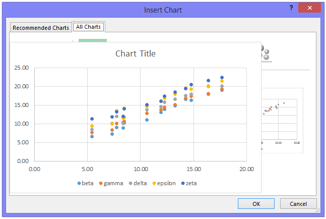 Intelligent excel 2013 xy charts peltier tech blog if i mouse over the sample chart on the right it shows a preview of a chart with only three series beta delta and zeta in the legend ccuart Gallery