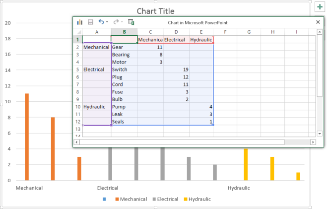 how to make a cut on excel axis