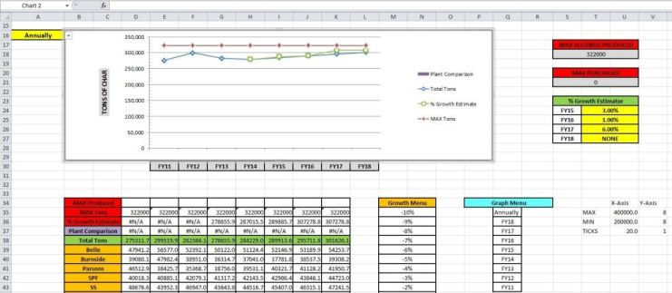 Link excel chart axis scale to values in cells peltier tech blog ccuart Images