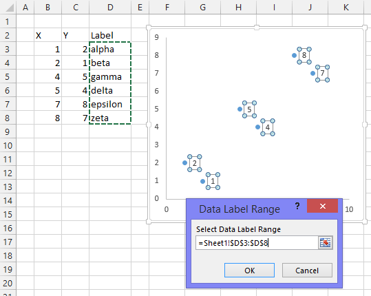 Labels Excel Worksheet : Apply custom data labels to charted points peltier tech
