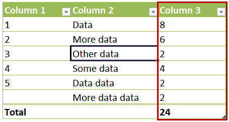 Referencing Table Column Including Header and Total Rows