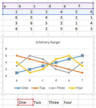 Chart with series names from an arbitrary range