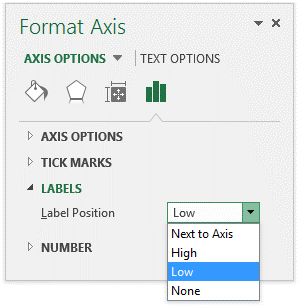 Format Axis Task Pane - Label Position Low