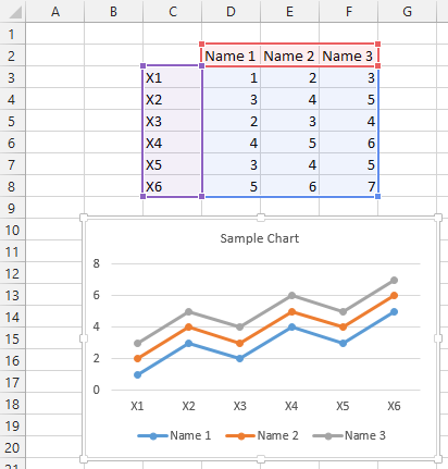 Vba assign names to chart series peltier tech blog nice data leads to a nice chart ccuart Choice Image