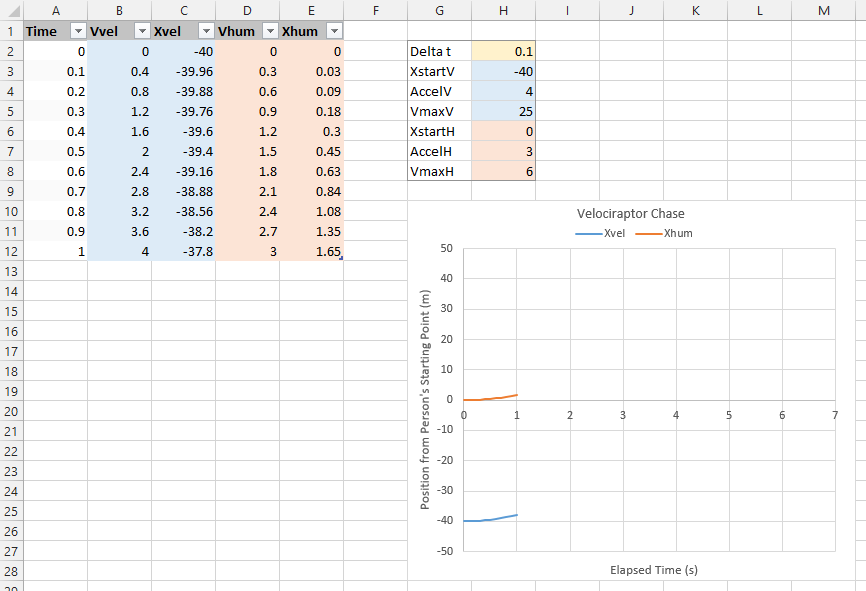 Velociraptor Problem - Simple Excel Table - Initial