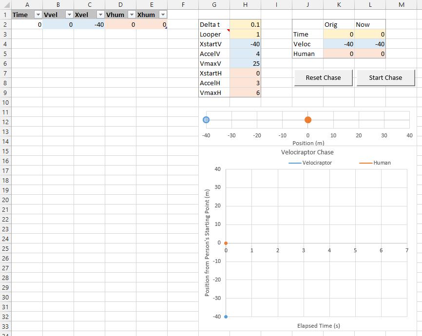 Velociraptor Problem - Excel VBA - Initial