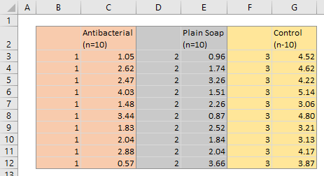 how to create a dot plot in excel