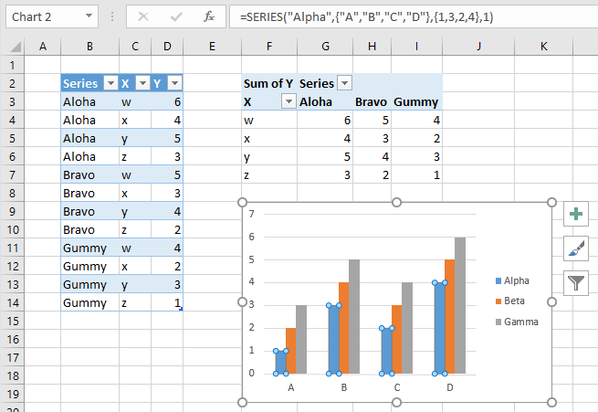 Working with Pivot Charts in Excel Peltier Tech Blog – Multiple Pivot Tables on One Worksheet