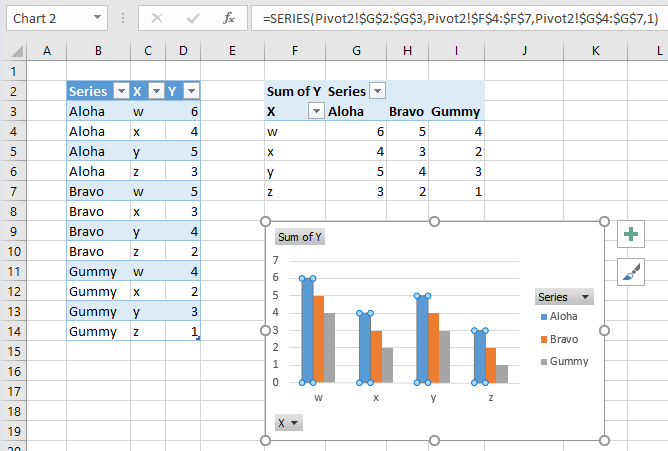 Working with Pivot Charts in Excel - Peltier Tech Blog