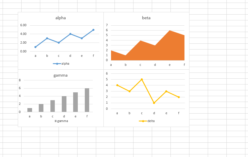 Resized and Aligned Charts