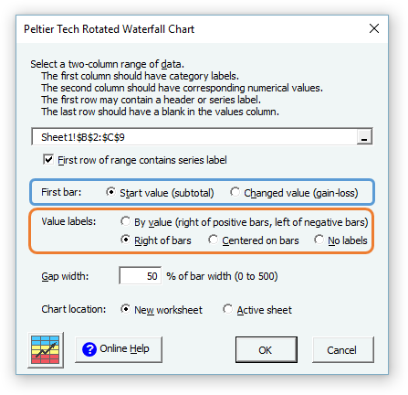 New Rotated Waterfall Chart Dialog
