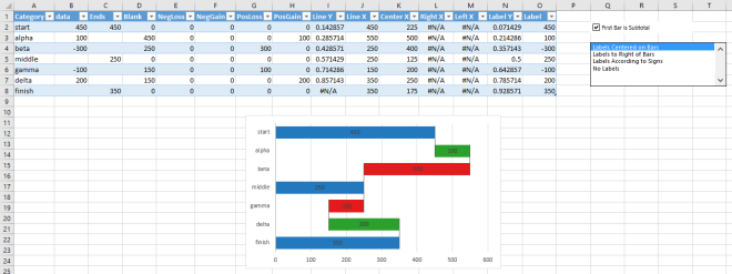 Rotated Waterfall Chart Calculations in Table