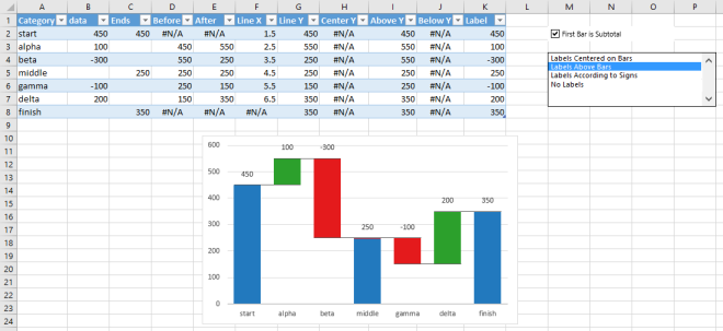 Waterfall Chart Calculations in Table