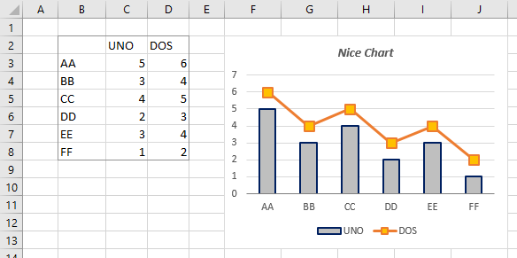 New worksheet's data and chart that shows new worksheet's data