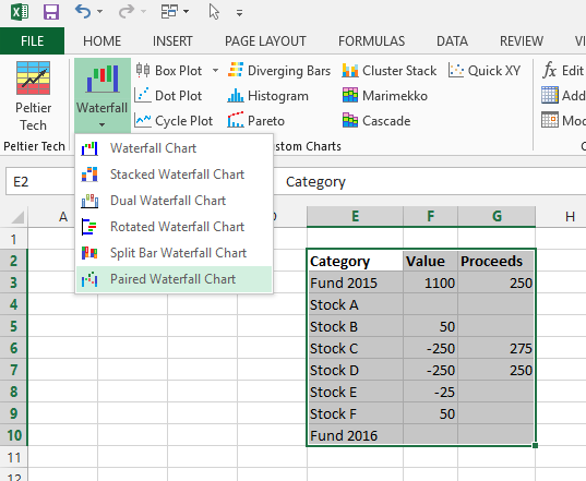 Data and Ribbon Button for Paired Waterfall Chart