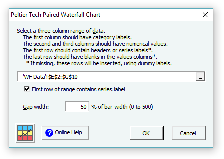 Paired Waterfall Chart Dialog