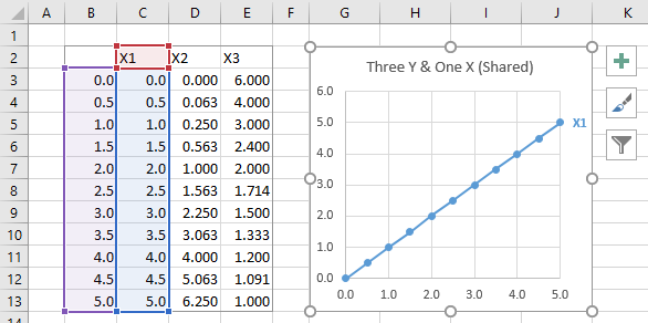 XY Scatter Chart with One Series