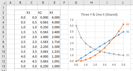 Multiple Series from One Data Block - XY Scatter Chart