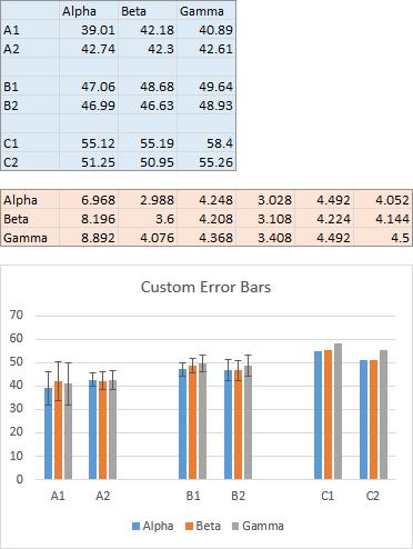 Custom Error Bars In Excel Charts Peltier Tech Blog