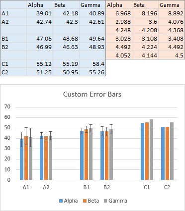 now its easy to fix insert rows in the proper place and the error bars plot as expected