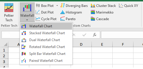 Peltier Tech Waterfall Chart Dropdown