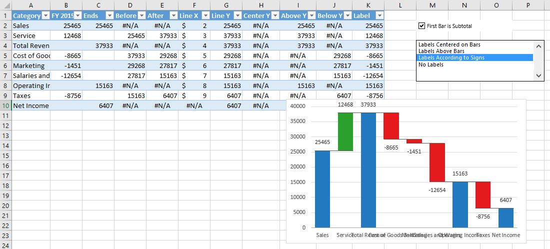 Peltier Tech Waterfall Chart Output