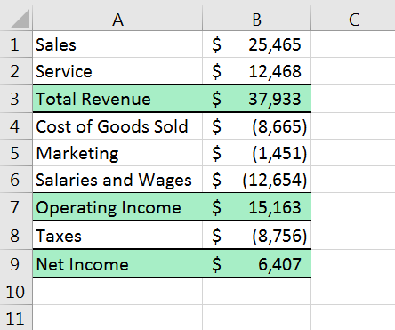 Waterfall Chart Data