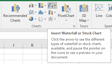 Waterfall Chart on the Excel Ribbon