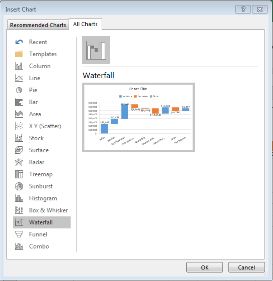 Waterfall Chart Excel's All Charts Dialog