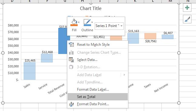 Waterfall Chart, Setting Subtotals