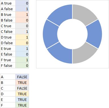 Polar Plot in Excel - Peltier Tech Blog