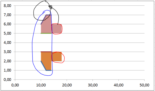 Sebastian's Chart