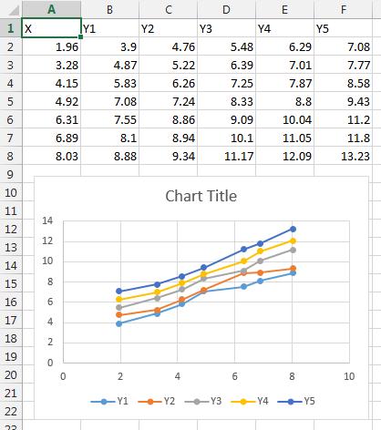 Worksheet after processing simple CSV file