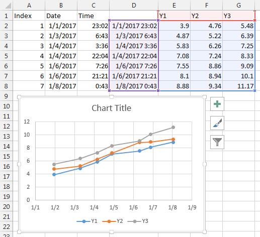 Open CSV File and Chart CSV Data - Peltier Tech Blog