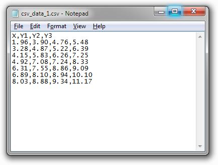 Simple CSV Data