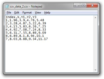 CSV Data with Index Column