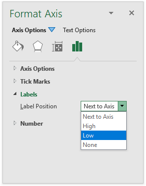 Format Axis Task Pane