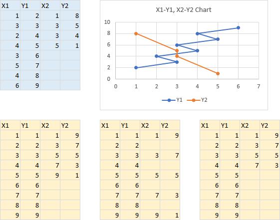 Not So Smart XY Chart