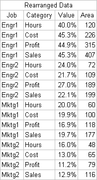 Donut chart data 1
