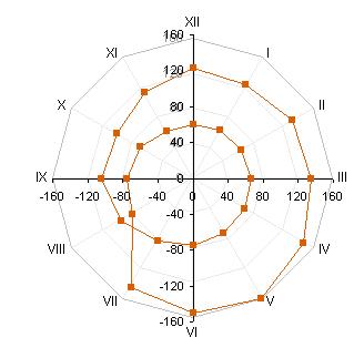 graphing coordinates worksheet