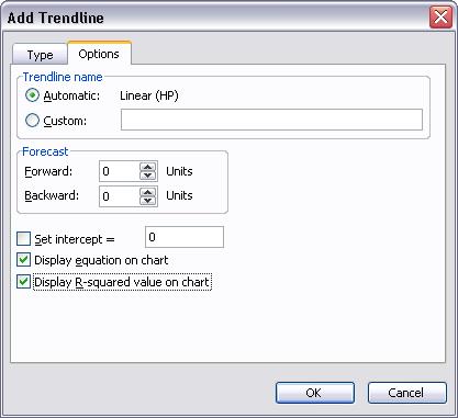 trendline options dialog