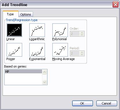 trendline type dialog