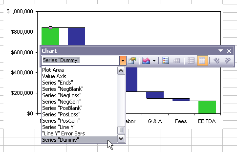 Select series with chart toolbar