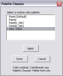 Palette Chooser Dialog
