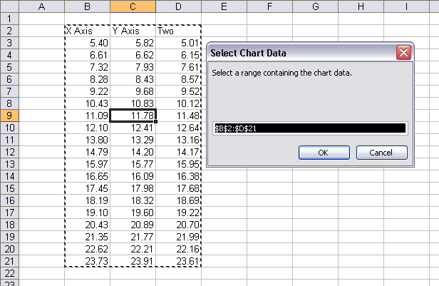 Select Chart Data Dialog