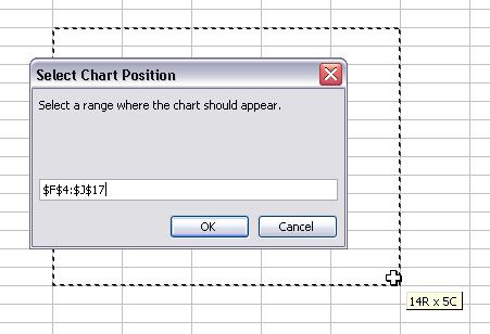Insert Chart Position Dialog