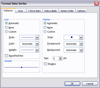 Excel 2003 Format Series Dialog